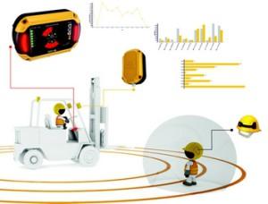 Proximity warning alert system